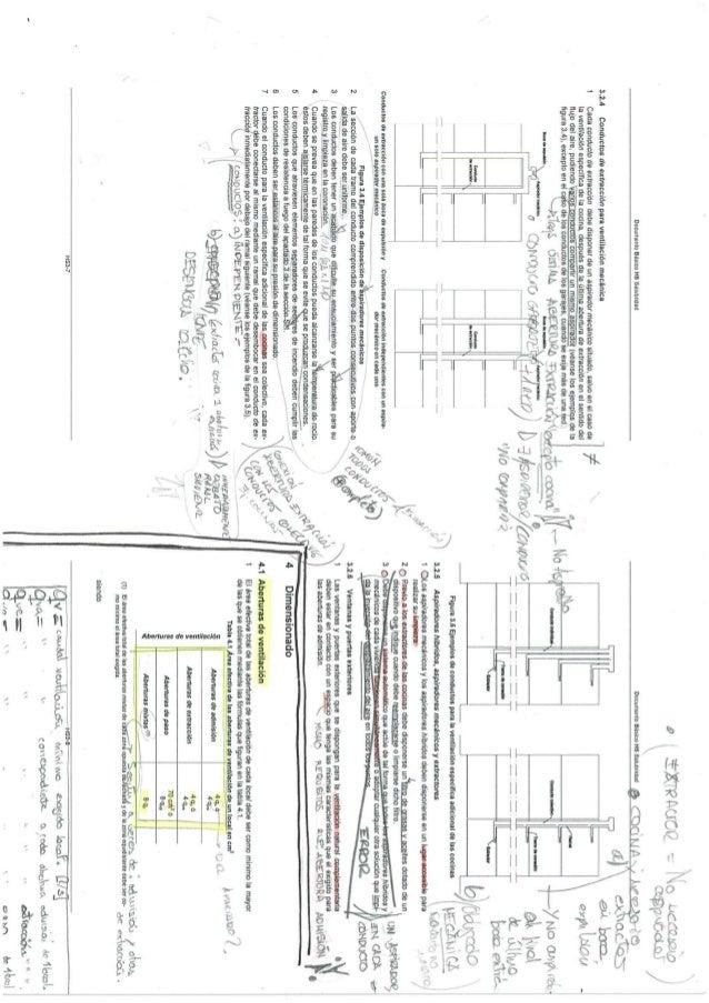 ResumenCTE.HS.3+cálculosclimaventilación