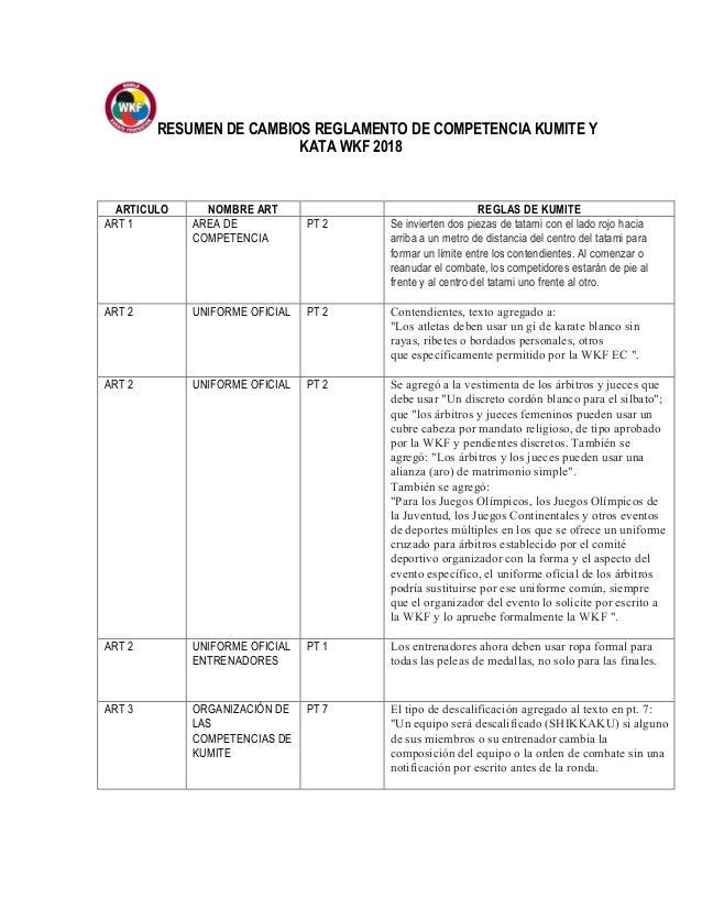 Resumen de cambios reglamento de competencia wkf 2018