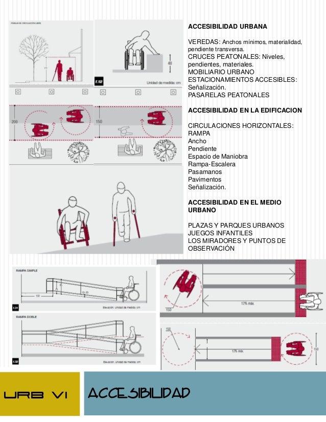 Resumen de componentes urbanos for Espacios minimos arquitectura
