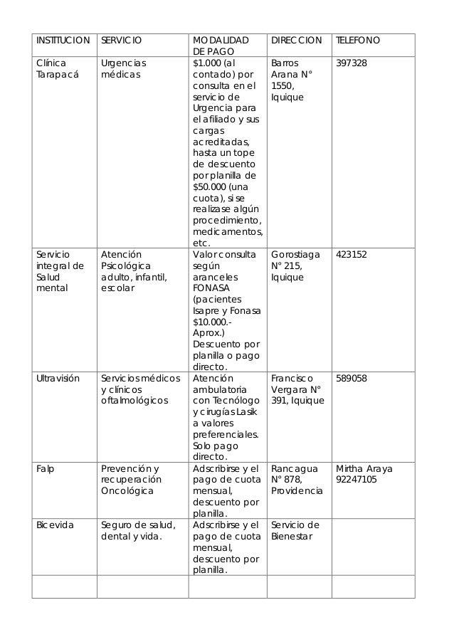 INSTITUCION   SERVICIO            MODALIDAD           DIRECCION      TELEFONO                                  DE PAGOClín...