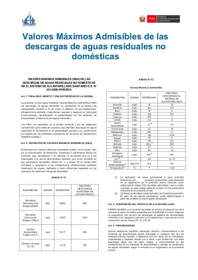 Valores Máximos Admisibles de las descargas de aguas residuales no domésticas VALORES MÁXIMOS ADMISIBLES (VMA) DE LAS DESC...