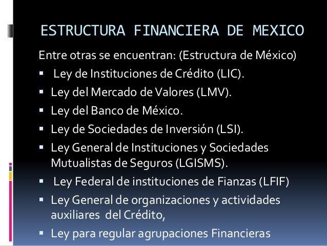 Legislación Financiera Y Banca Internacional