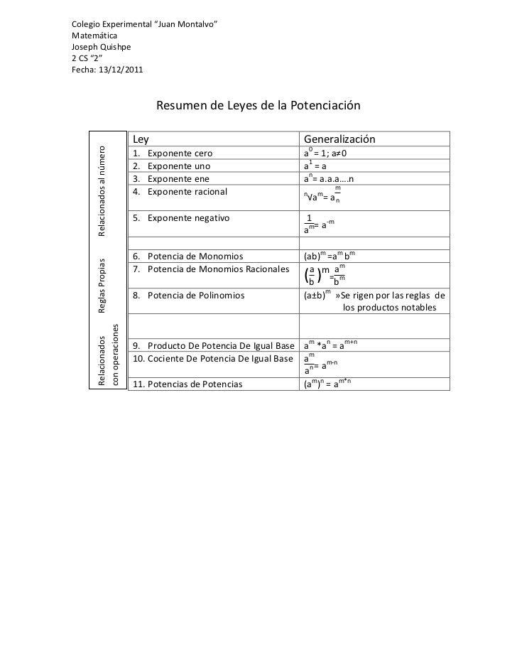 """Colegio Experimental """"Juan Montalvo""""MatemáticaJoseph Quishpe2 CS """"2""""Fecha: 13/12/2011                                     ..."""