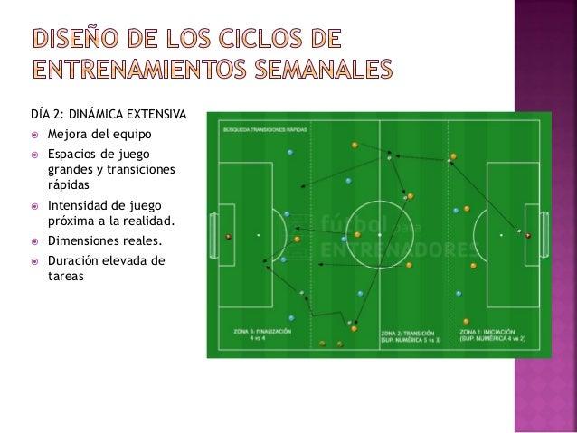 La preparación física? en el fútbol