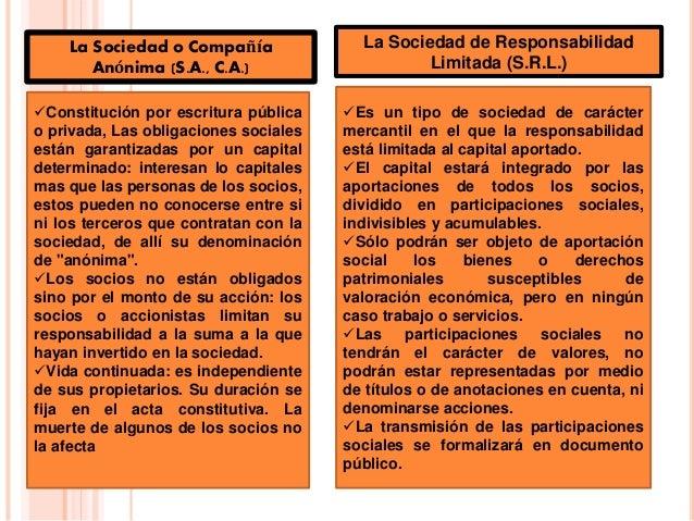 Resumen  de  los  tipos  de  sociedades  mercantiles  Slide 2