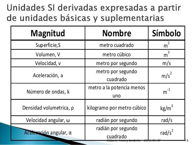Resumen de mecanica clasica for Cuantas tilapias por metro cubico
