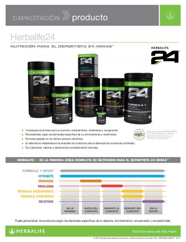 CAPACITACIÓN producto  Todos los productos HERBALIFE24  han sido analizados por Banned  Substances Control Group, un  labo...
