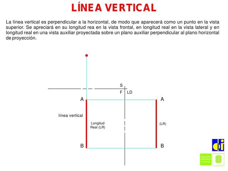 LÍNEA VERTICALLa línea vertical es perpendicular a la horizontal, de modo que aparecerá como un punto en la vistasuperior....