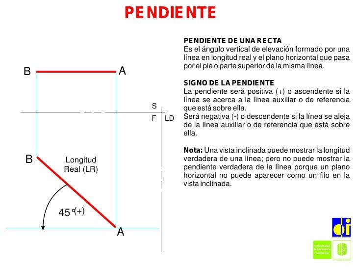 df21fe5b0469 PENDIENTE PENDIENTE DE UNA RECTA Es ...