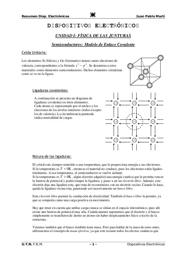 Resumen Disp. Electrónicos Juan Pablo Martí U.T.N. F.R.M. - 1 - Dispositivos Electrónicos DISPOSITIVOS ELECTRÓNICOS UNIDAD...