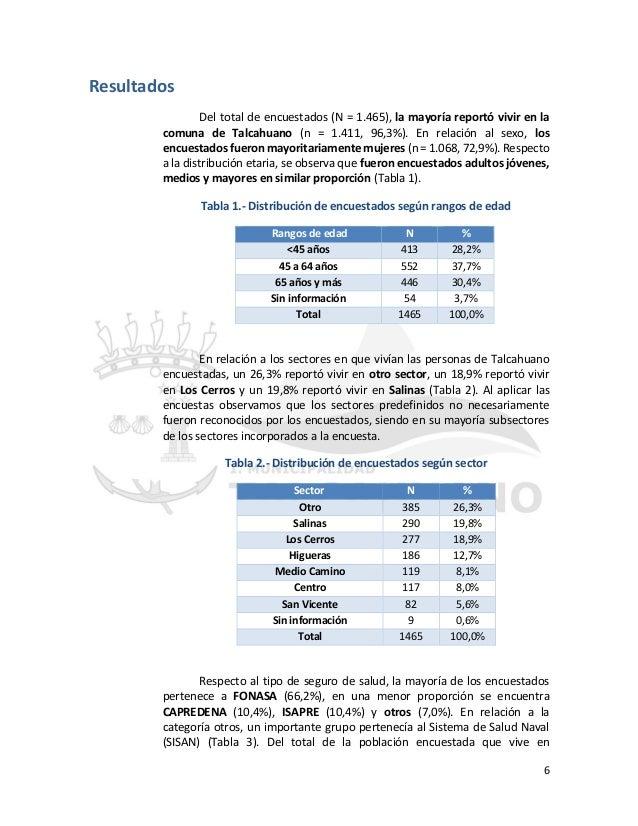 Encuesta sobre consumo y adquisición de medicamentos para