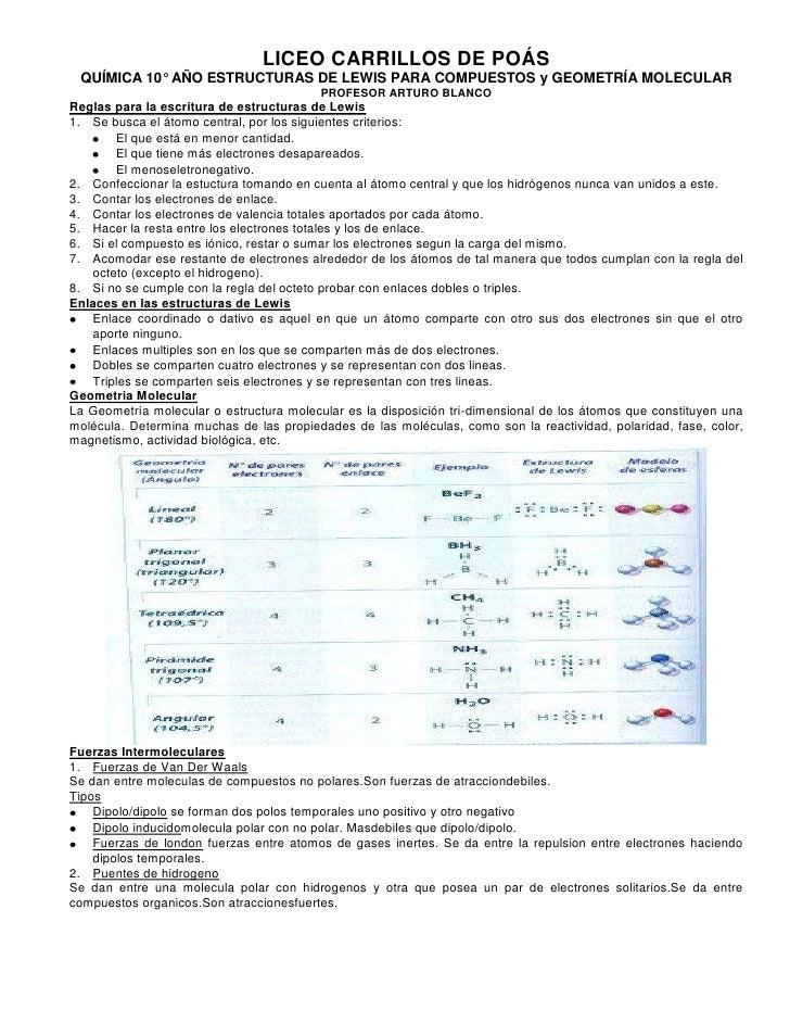 LICEO CARRILLOS DE POÁS<br />QUÍMICA 10° AÑO ESTRUCTURAS DE LEWIS PARA COMPUESTOS y GEOMETRÍA MOLECULAR<br />PROFESOR ARTU...