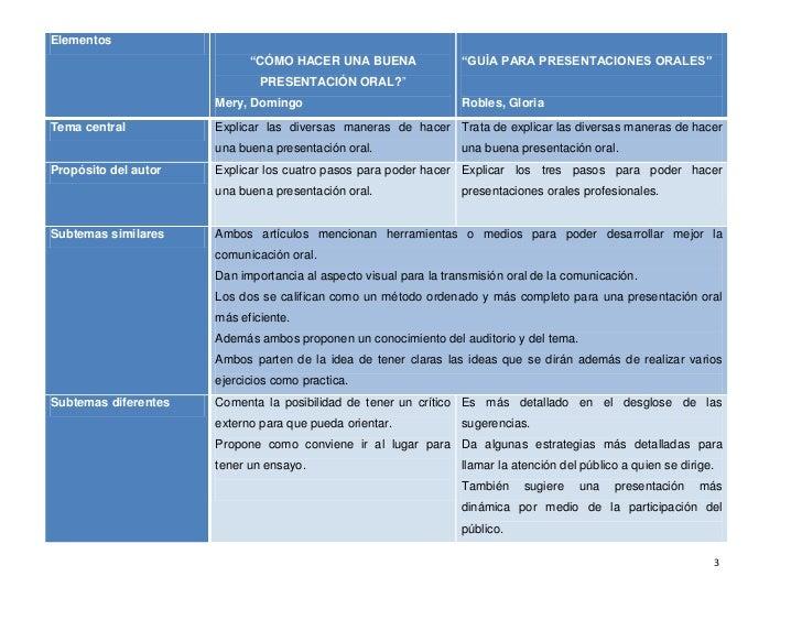 Resumenes y cuadro reseña presentaciones orales - photo#12