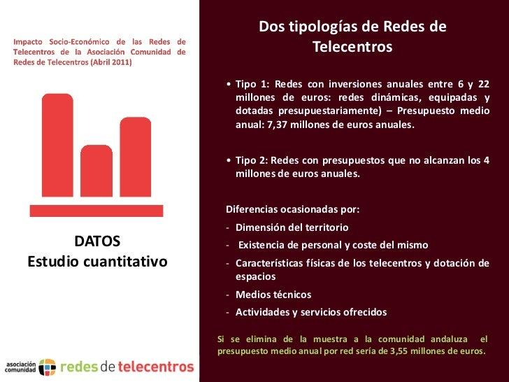Dos tipologías de Redes de                                        Telecentros                         • Tipo 1: Redes con ...