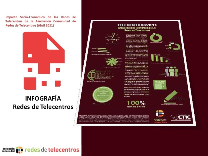 INFOGRAFÍARedes de Telecentros