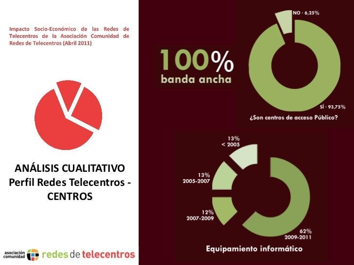 ANÁLISIS CUALITATIVOPerfil Redes Telecentros -         CENTROS