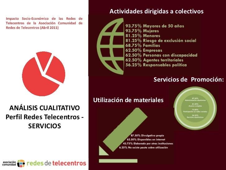 Actividades dirigidas a colectivos                                                  Servicios de Promoción:               ...