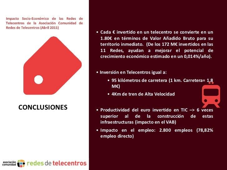 • Cada € invertido en un telecentro se convierte en un                 1.80€ en términos de Valor Añadido Bruto para su   ...