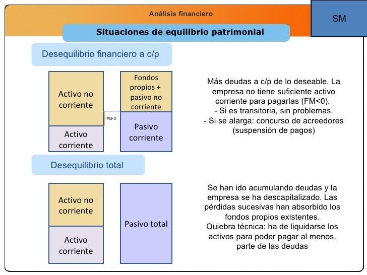 Resumen Financiero