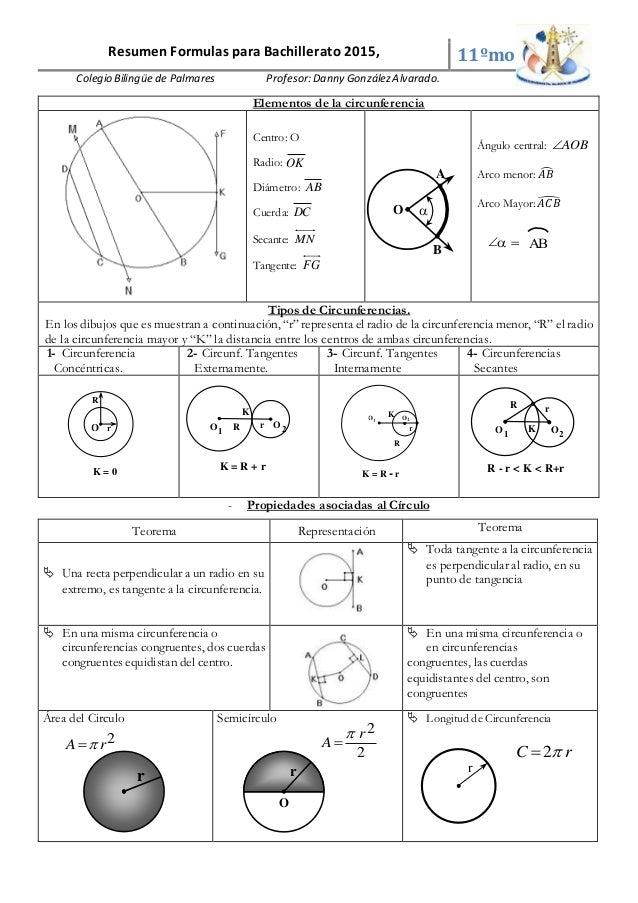 matematicas 1 bachillerato pdf