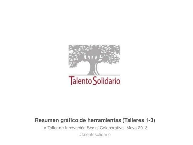 Resumen gráfico de herramientas (Talleres 1-3)IV Taller de Innovación Social Colaborativa- Mayo 2013#talentosolidario