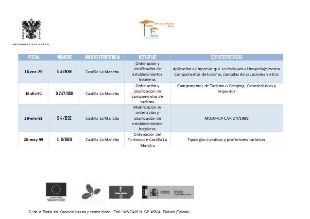 C/ de la Barca s/n. Casa de cultura y centro cívico. Telf.: 925 743519. CP 45524. Rielves (Toledo) DIPUTACIÓN PROVINCIAL D...