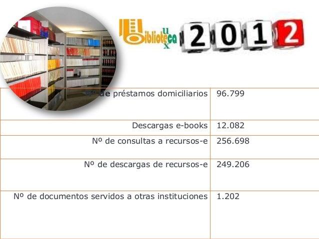 Cargas al Catálogo Colectivo de REBIUN Dialnet desde la UEX se incorporaron 5.279 documentos 2.013 registros de curso, con...