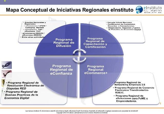 Mapa Conceptual de Iniciativas Regionales eInstituto                                                                      ...