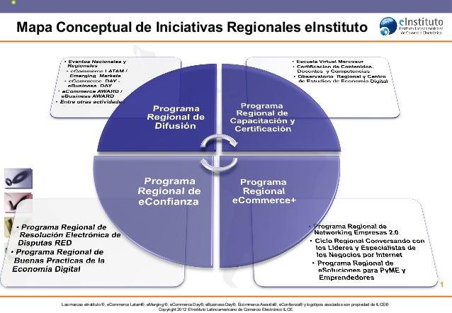 Mapa Conceptual de Iniciativas Regionales eInstituto  1 Las marcas eInstituto ®, eCommerce Latam®, eMerging ®, eCommerce D...