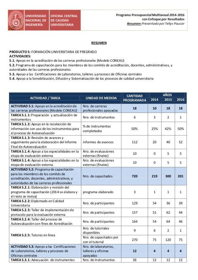 RESUMENPRODUCTO 5: FORMACIÓN UNIVERSITARIA DE PREGRADOACTIVIDADES:5.1. Apoyo en la acreditación de las carreras profesiona...