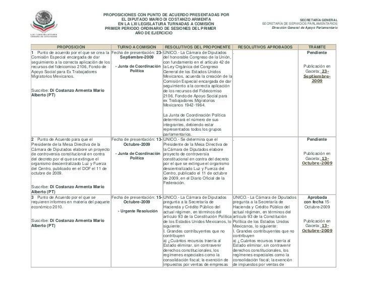 PROPOSICIONES CON PUNTO DE ACUERDO PRESENTADAS POR EL DIPUTADO MARIO DI COSTANZO ARMENTA EN LA LXI LEGISLATURA TURNADAS A ...