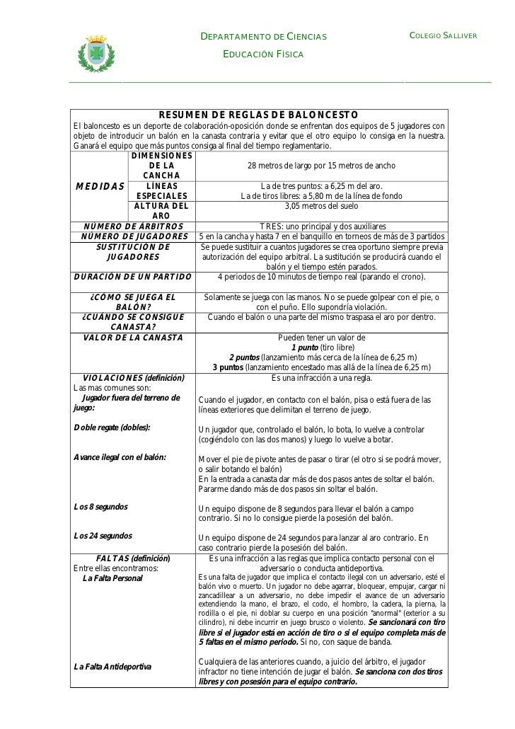 DEPARTAMENTO DE CIENCIAS                                             COLEGIO SALLIVER                                     ...