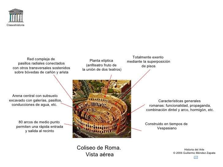 Resumen De Arte Romano