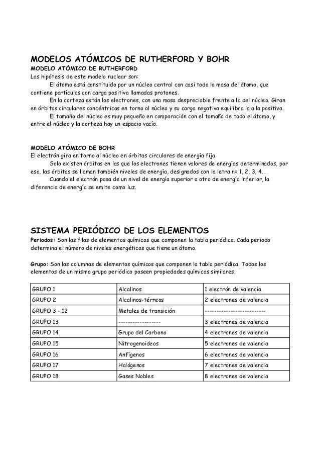 Resumen tema 11 los tomos y sus enlaces 4 urtaz Choice Image