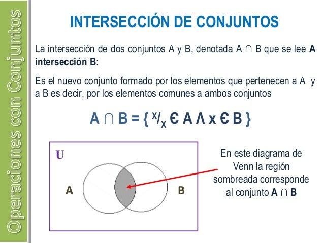 Resumen teoria de conjuntos 25 interseccin de ccuart Choice Image