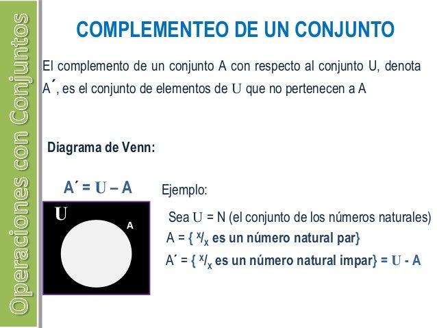 Resumen teoria de conjuntos 33 complementeo de ccuart Choice Image