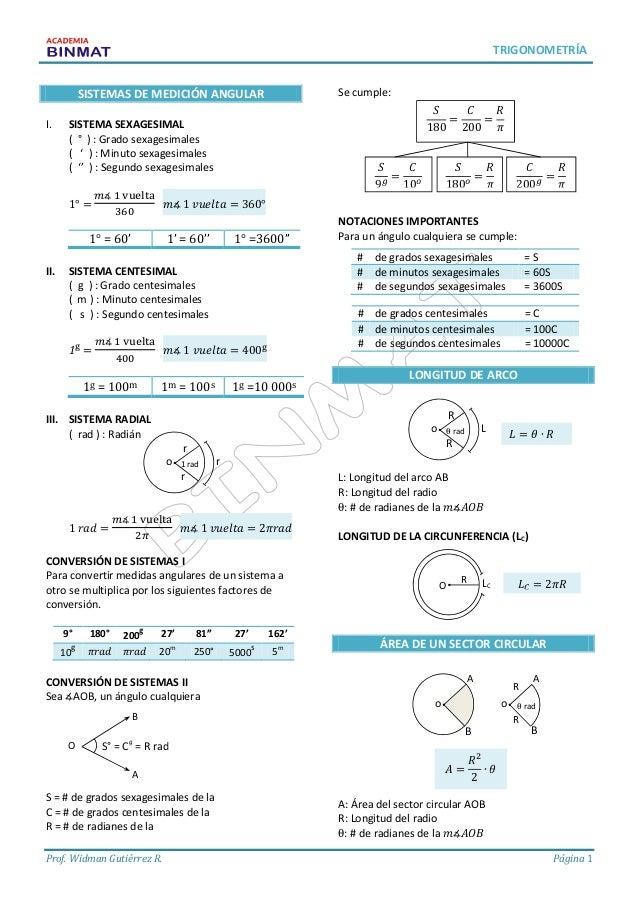 resumen trigonometria binmat