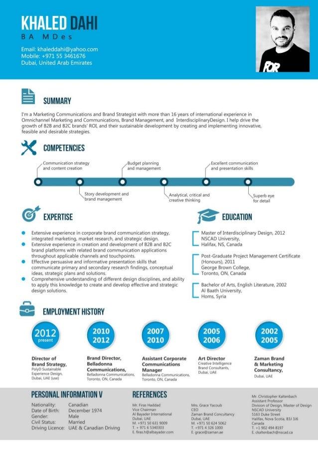 resume of brand strategist 1