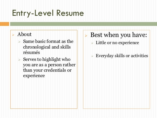 resume power point