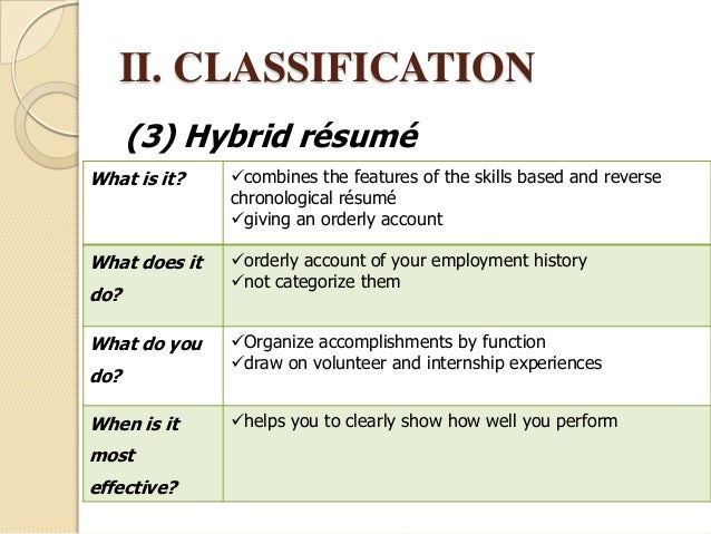 how to write a successful resume or cv in