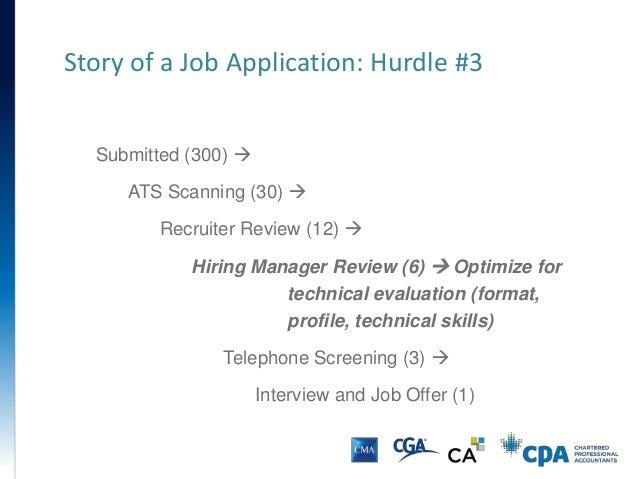 resume  u0026 cover letter presentation