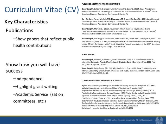 Cv writing training ppt