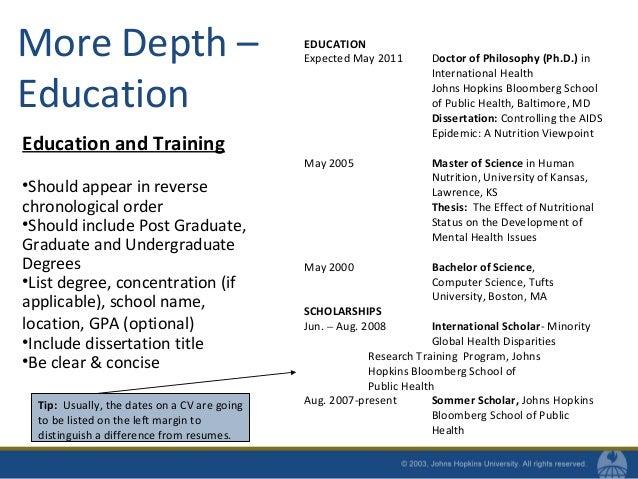 SlideShare  Master Or Masters Degree On Resume