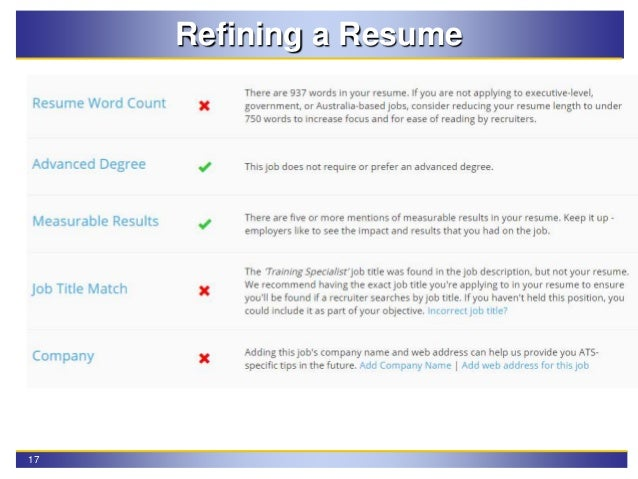 resumes cover letters and applying on line