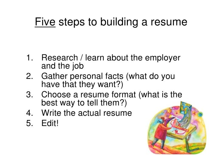 what does a successful cover letter do - cover letter outline presentation