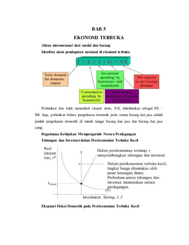 Resume makro ekonomi bab 1 19 mankiw perekonomian terbuka kecil 14 ccuart Images