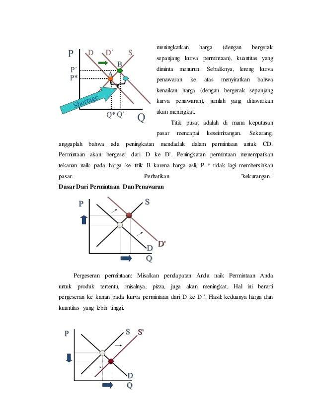 Resume makro ekonomi bab 1 19 mankiw ccuart Images