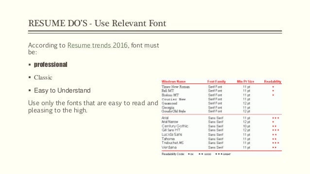 Resume Tips 2016 Do's and Don'ts