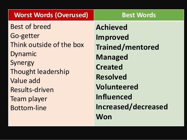 Leadership resume words akbaeenw recent posts altavistaventures Images