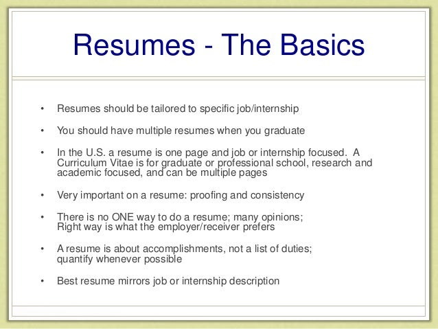 Resumes The Basics Resumes Should  How A Resume Should Look Like